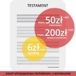 Ile kosztuje sporządzenie testamentu?